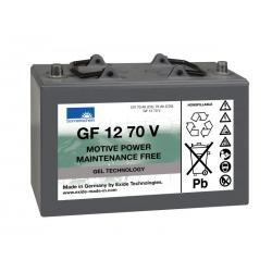 Batterie pour bateau électrique SONNENSCHEIN 88Ah 12V